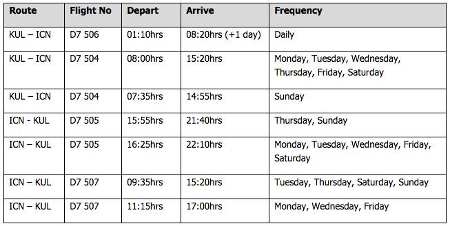 AAX Seoul Flights